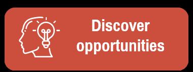 Discover 3dprintingmarkets