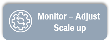 Monitor 3dprintingmarkets
