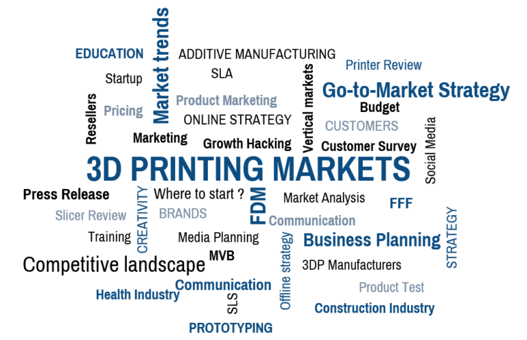 3D Printing Markets 3dprintingmarkets 3dprintingmarket