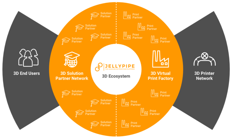 jellypipe infographic