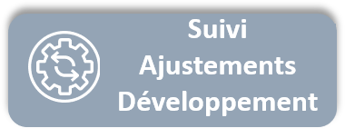 suivi ajustements developpement
