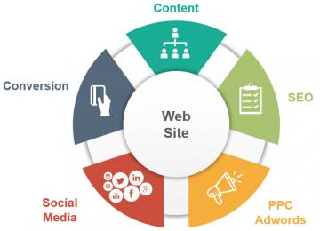 startups web site